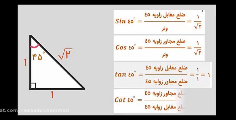 آموزش-فصل-دوم-ریاضی-دهم-مثلثات