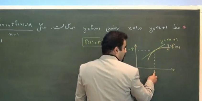 آموزش-حسابان-دوازدهم-فصل-4-مشتق-پذیری