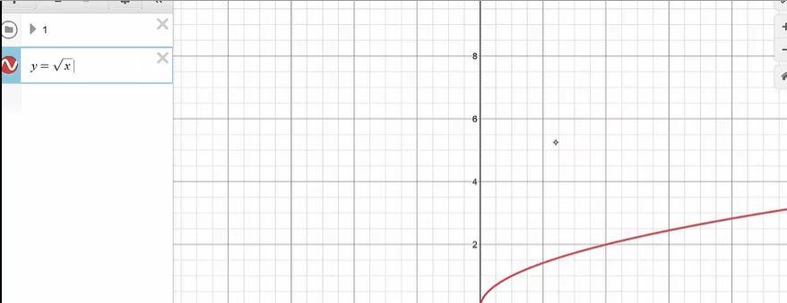 رسم-توابع-به-کمک-انتقال-حسابان-دوازدهم