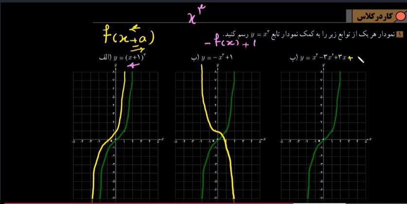 حسابان2-تابع-کاردرکلاس1-صفحه14-121