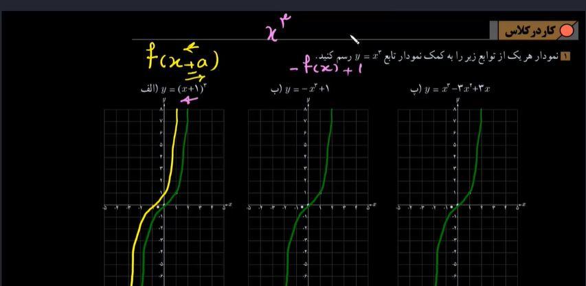 حسابان2-تابع-کاردرکلاس1-صفحه14