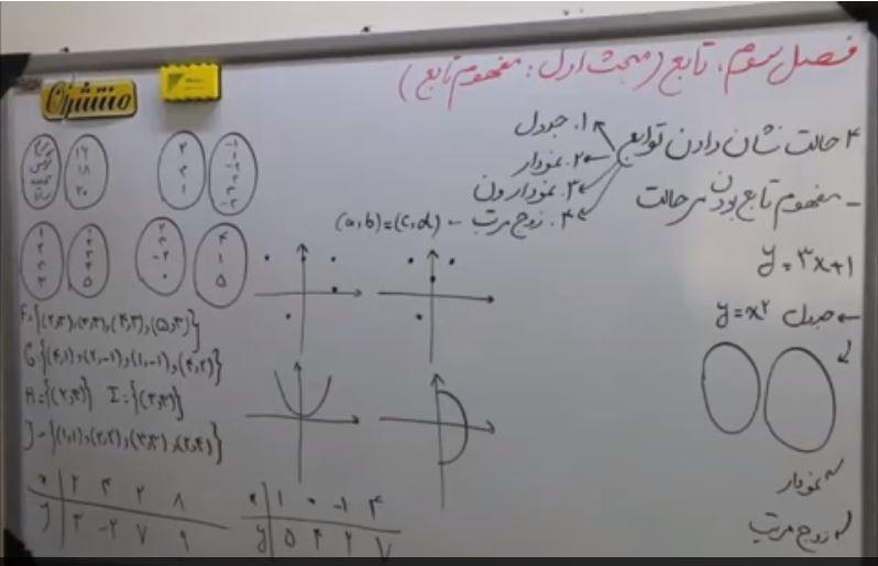 ریاضی-و-آمار-1-انسانی-فصل-3-تابع