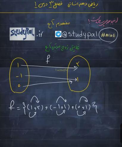 ریاضی-و-آمار-دهم-انسانی-تشخیص-تابع-از-نمودار