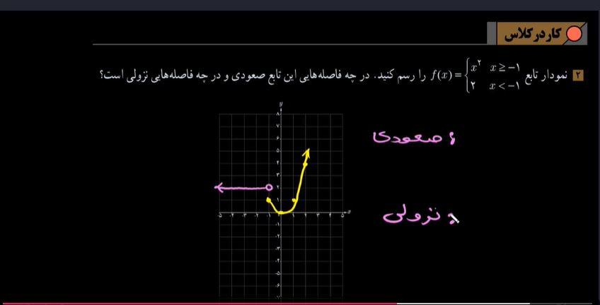 حسابان2-تابع-کاردرکلاس2-صفحه18