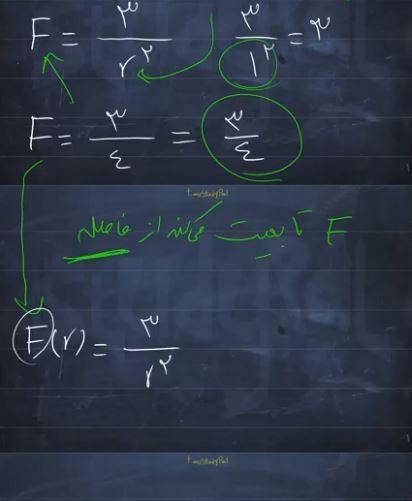ریاضی-و-آمار-دهم-انسانی-معرفی-مفهوم-تابع