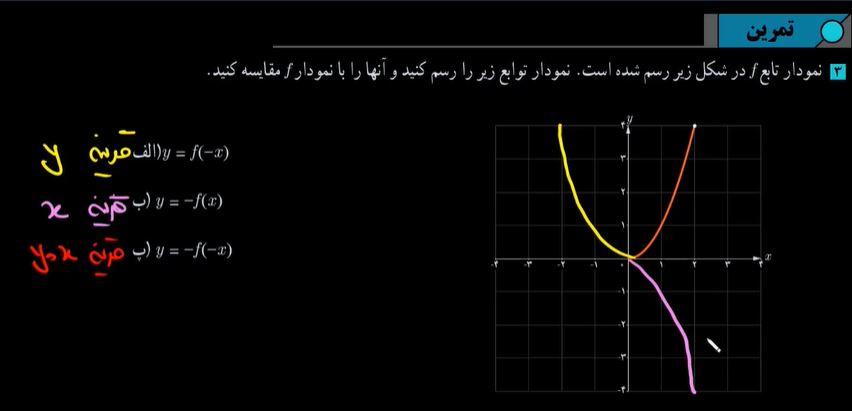 حسابان2-تابع-تمرین3-صفحه12