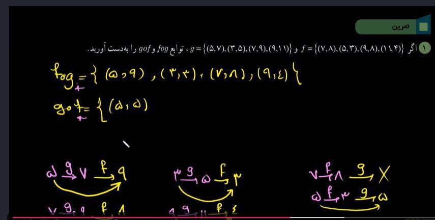 ریاضی3-تابع-تمرین1-صفحه22
