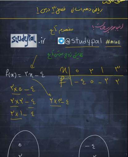 ریاضی-و-آمار-دهم-انسانی-نمایش-زوج-مرتبی-تابع