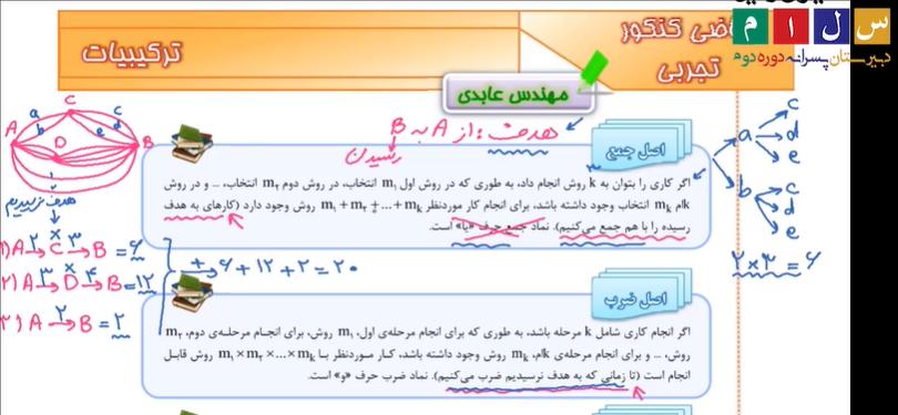 آموزش ریاضی دهم - ترکیبیات - قسمت اول