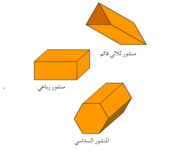 هندسه-پایه-هفتم