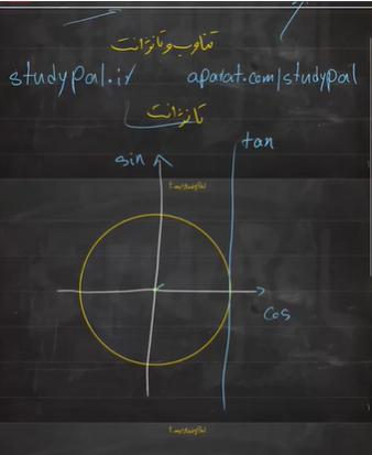 ریاضی-دوازدهم-تجربی-تابع-تانژانت