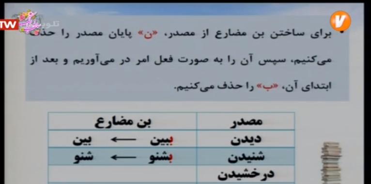 شبکه-آموزش-پایه-هفتم-ادبیات-فارسی-درس-سیزدهم-۷-فروردن-۱۳۹۹