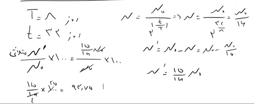 قسمت-دوم-فیزیک-دوازدهم-رشته-تجربی-فیزیک-هسته-ای-دبیرستان-سلام-تجریش