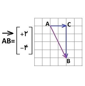 ریاضی-هشتم-پارت-اول