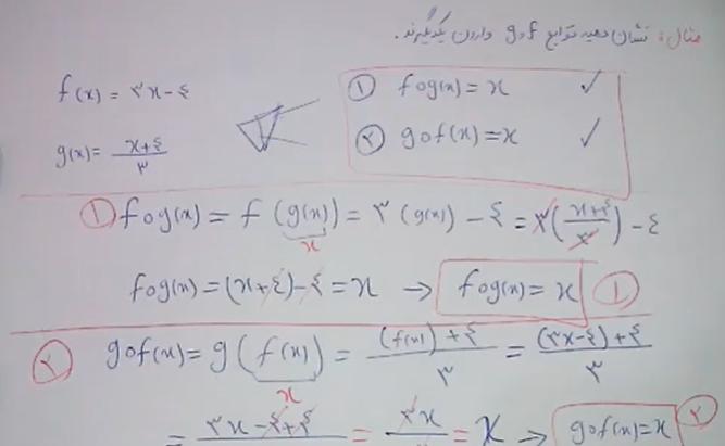 آموزش-ریاضی-دوازدهم-تجربی-وارون-تابع
