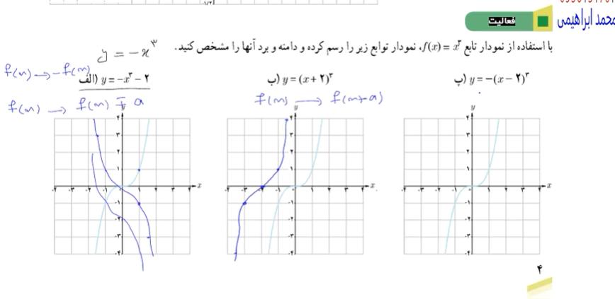 ریاضی-دوازدهم-تجربی