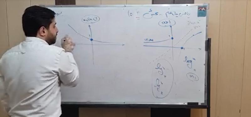 دبیرستان-سلام-مبین-تدریس-ریاضی-یازدهم-بخش-سوم