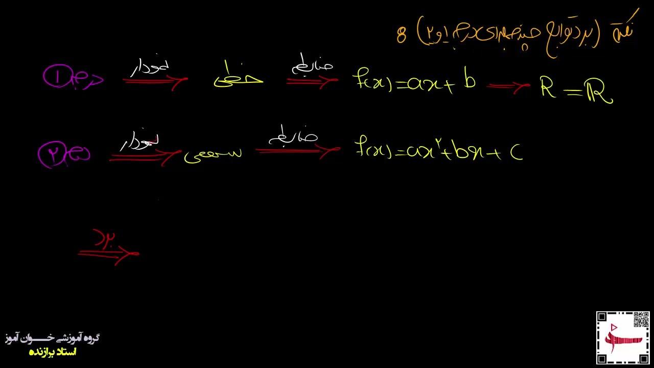 توابع-چند-جمله-ای-درجه-۲-تدریس-خوان-آموز