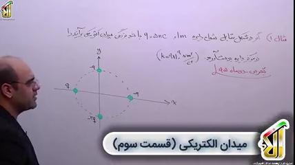 الکتریسته-ساکن-قسمت-نهم-میدان-الکتریکی-قسمت-سوم