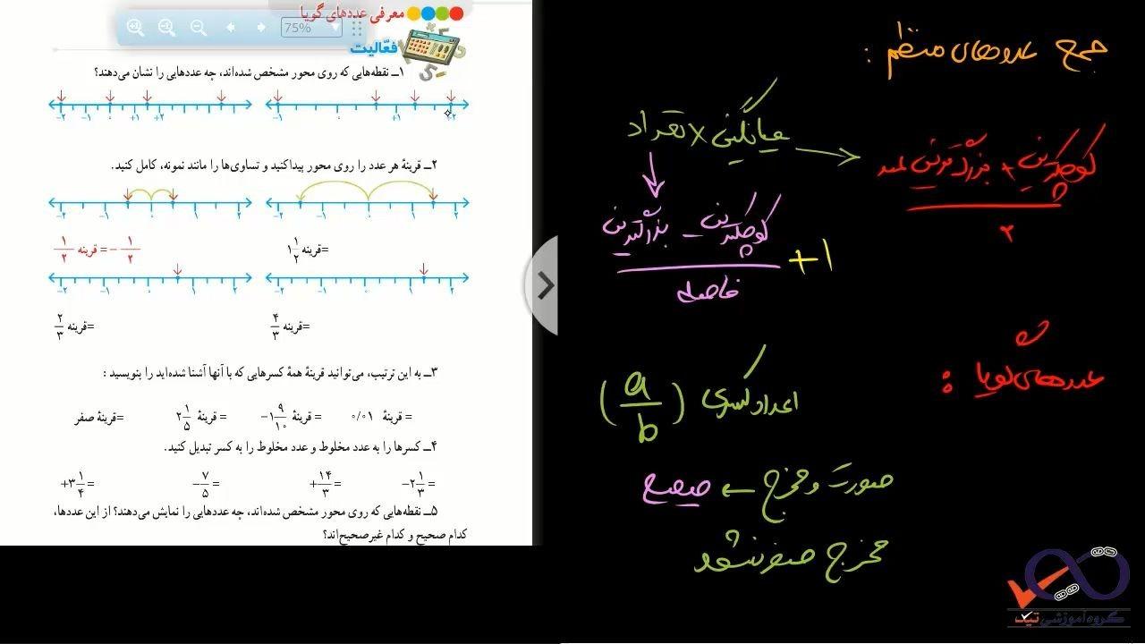 خلاصه-نکات-عددهای-صحیح-و-گویا-ریاضی-هشتم-تدریس