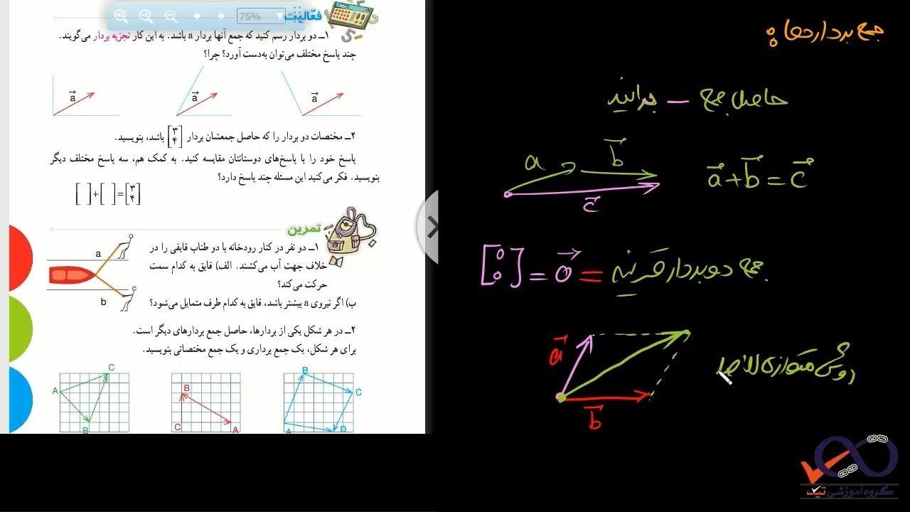 خلاصه-نکات-بردار-و-مختصات-ریاضی-هشتم-تدریس