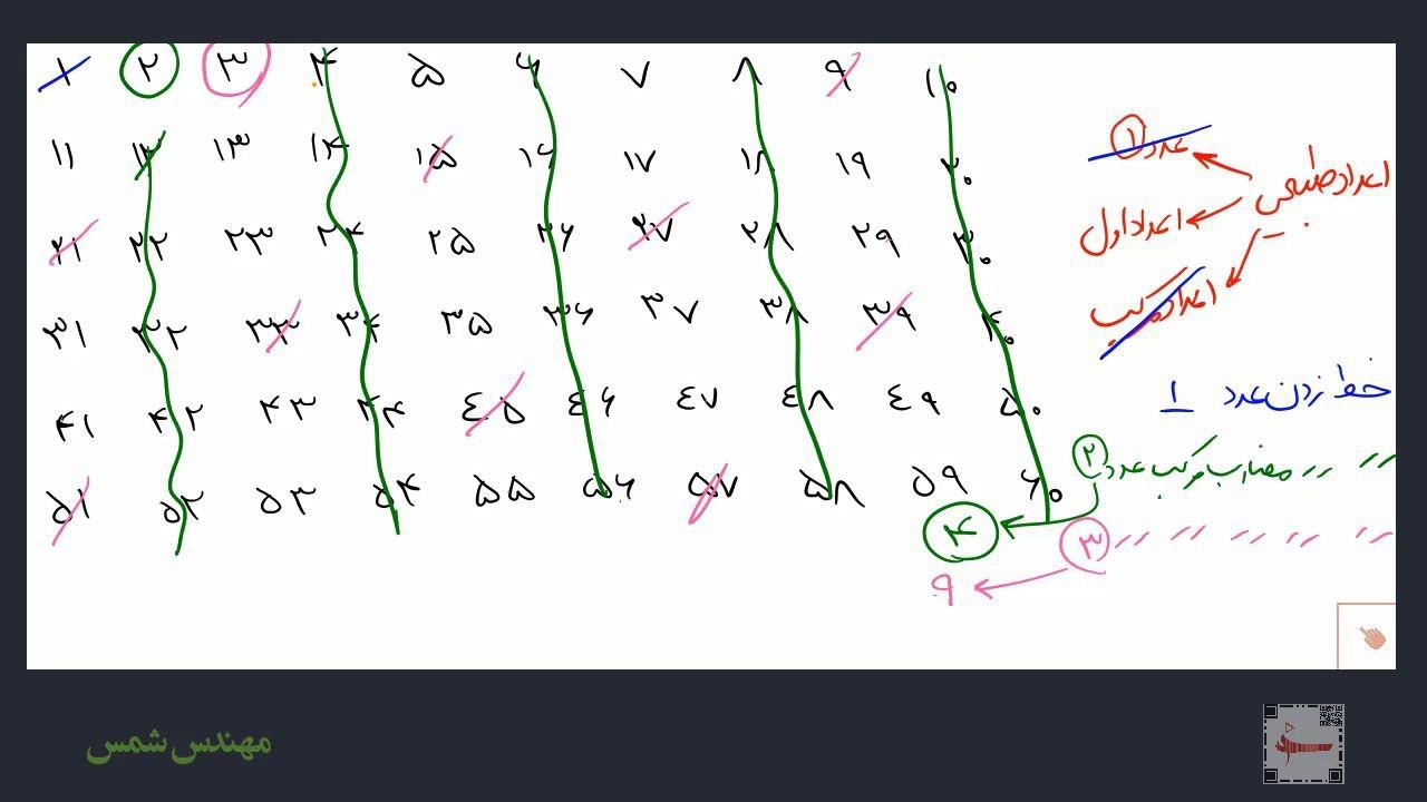 تعیین-اعداد-اول-غربال-تدریس-مهندس-شمس