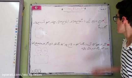 حل-مسائل-هندسی-solving-geometry-problems