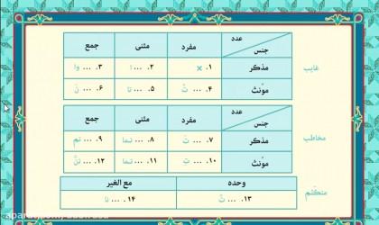 آموزش-قواعد-عربی-پایه-هشتم-درس-هفتم