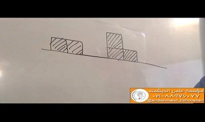 ریاضی-اول-ابتدایی-جلسه-۲۱