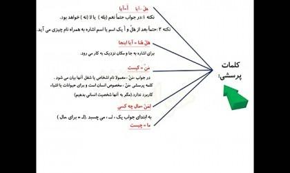 آموزش-عربی-هفتم-درس-دوم