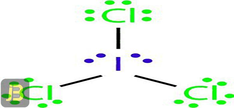 ساختار لوییس شیمی پایه دهم فصل اول