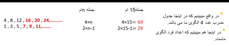 مثال برای الگوی عددی