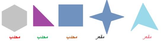 انواع چند ضلعی ها