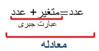 تعریف معادله