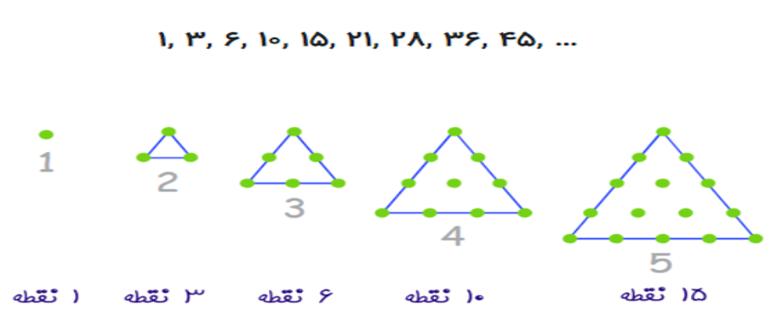 مثال برای الگوی هندسی