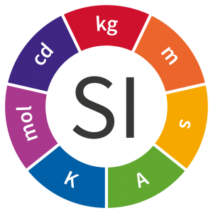 واحد های هفت کمیت اصلی در SI