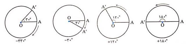 مثال برای علامت زاویه ها