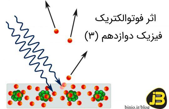 اثر فوتوالکتریک - بین جو