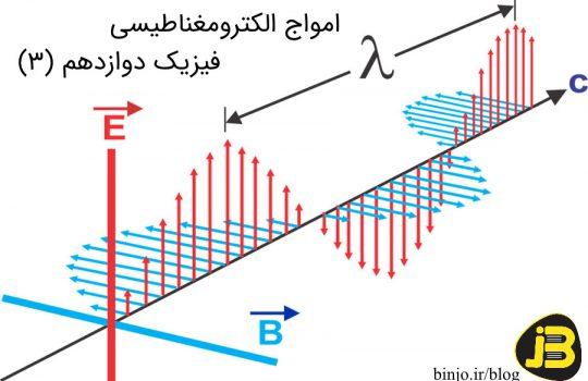 امواج الکترومغناطیسی - فیزیک ۳
