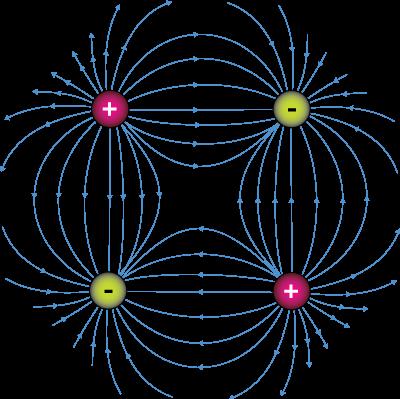 چهار قطبی الکتریکی