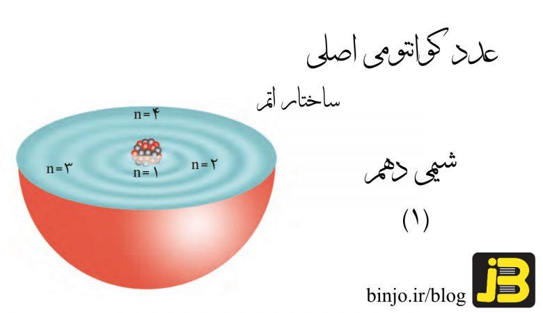 عدد کوانتومی اصلی