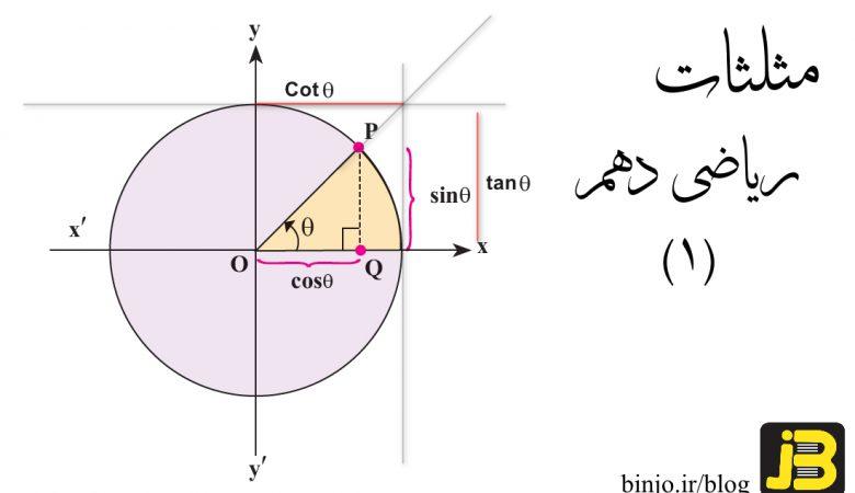 نسبت های مثلثات