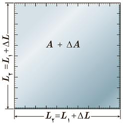 انبساط حجمی ورقه فلزی