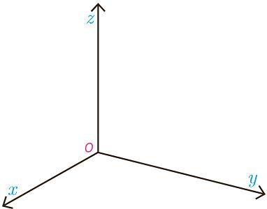 مختصات سه بعدی