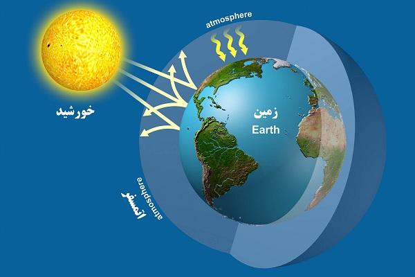 تاثیر گازهای گلخانه ای بر دمای زمین