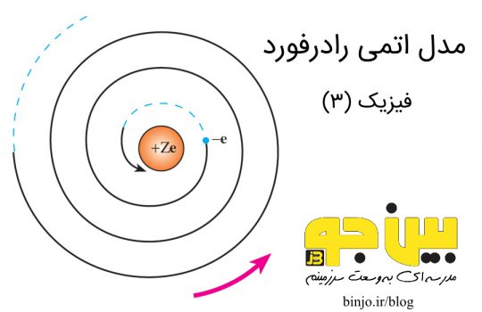 مدل اتمی رادرفورد